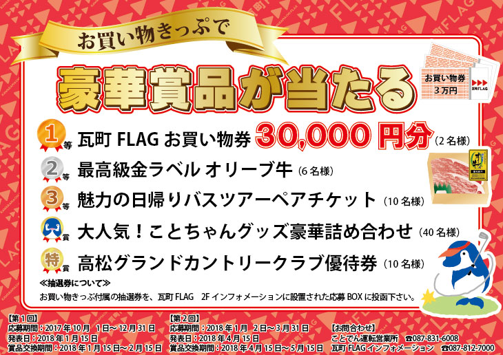 お買い物きっぷポスター賞品